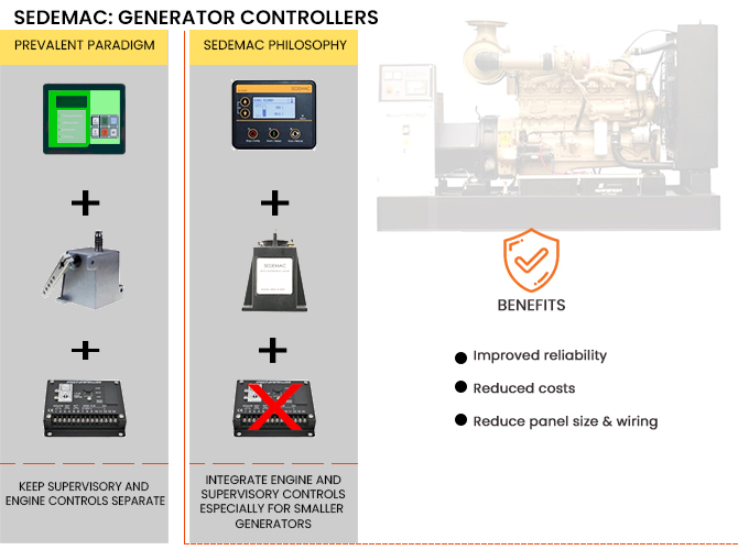 POWER GENERATORS_GENERATOR CONTROLLERS